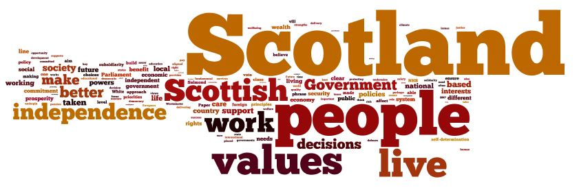 scot future wordcloud