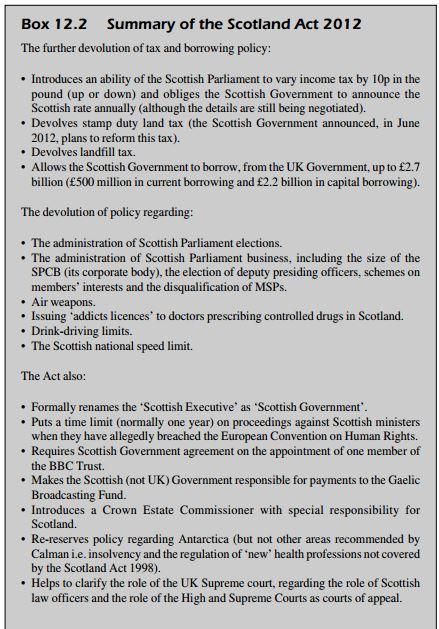 Scotland Act 2012