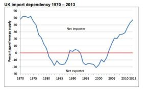 uk import dependency